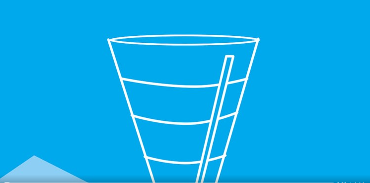 Building a Sales Funnel to Increase Sales for Beginners